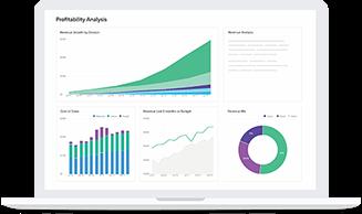 Fathom: Profitability Analysis