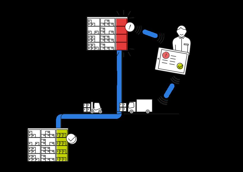 lexbizz ERP – Dashboard Mehrfensterfähigkeit
