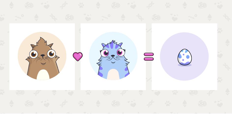 Deux chats peuvent être associés pour en créer un troisième
