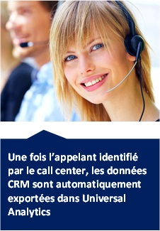 Une fois l'appelant identifié par le call center, les données CRM sont automatiquement exportées dans Universal Analytics