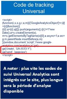 A noter : plus vite les codes de suivi Universal Analytics sont intégrés sur le site, plus longue sera la période d'analyse disponible