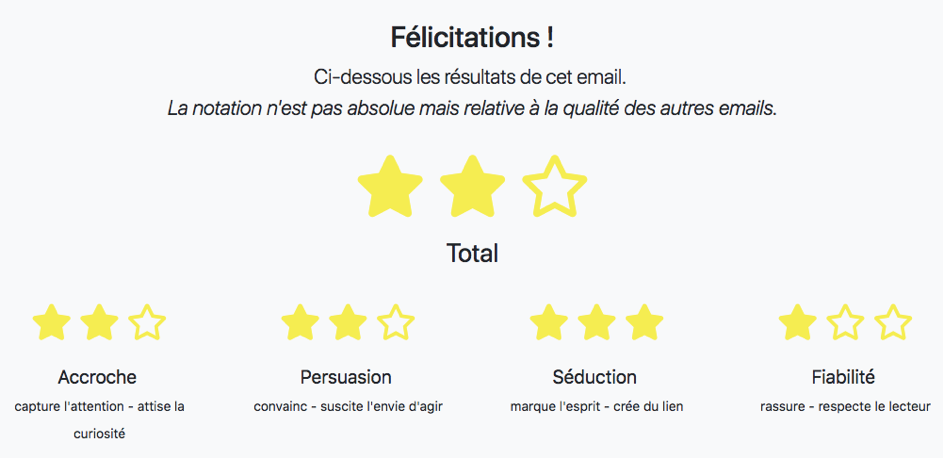 Exemple de notes obtenues sur le site Rank My News