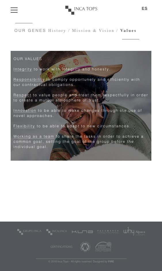 Inca Tops website