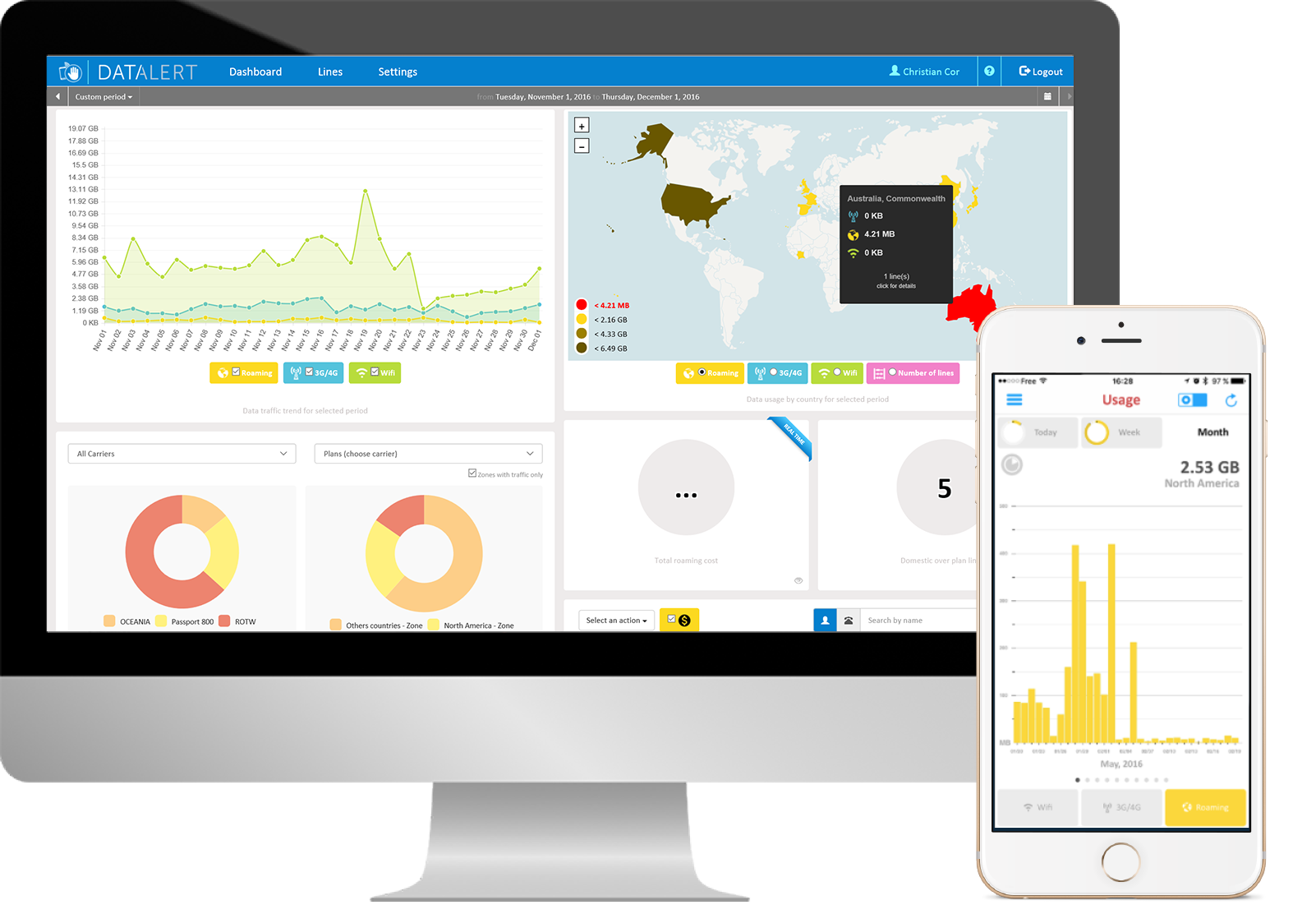 Datalert - Manage your data  Know your costs