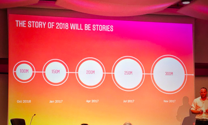 Growth of Instagram Stories