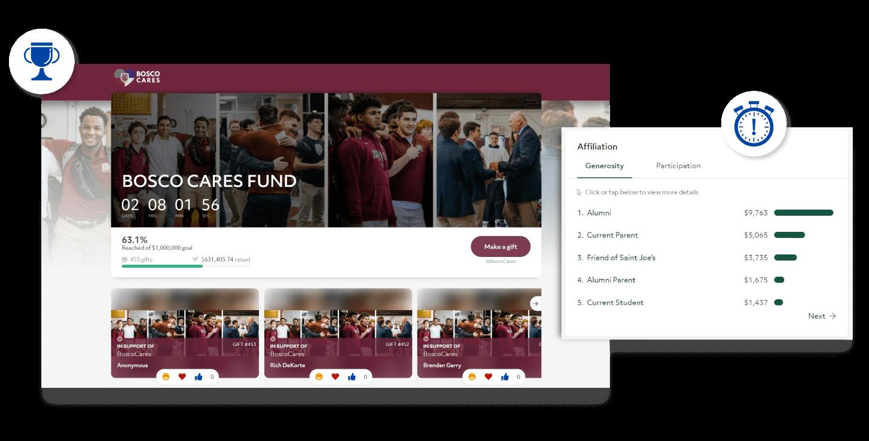 Drive Participation Using Crowdfunding Platform
