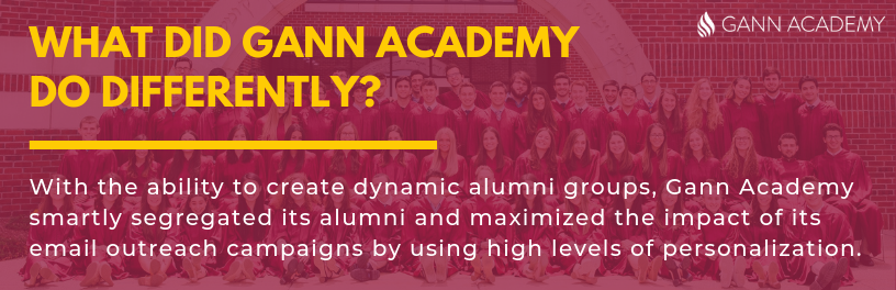 What did Gann Academy do differently?