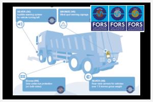 FORS & CLOCS Compliance