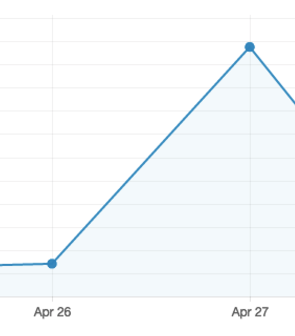 Google analytics visitor growth