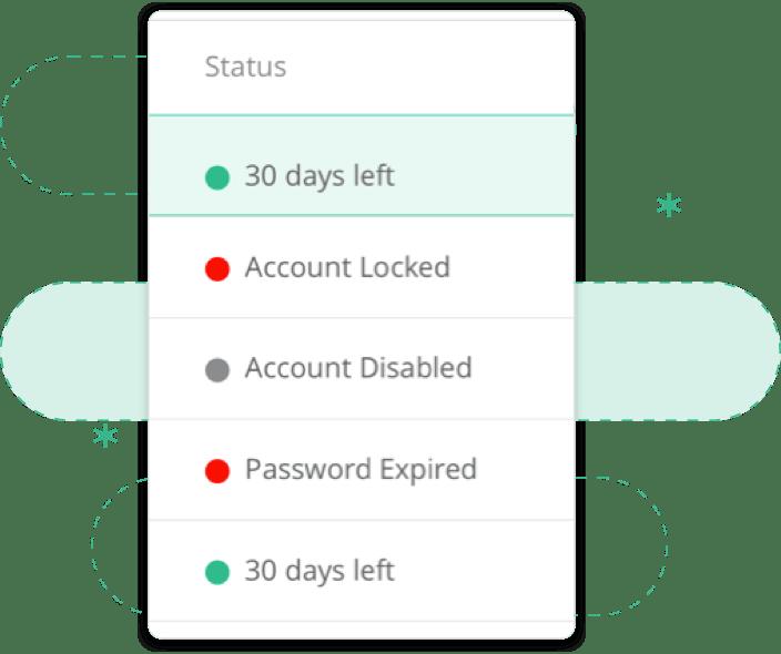password-reset-unlocks