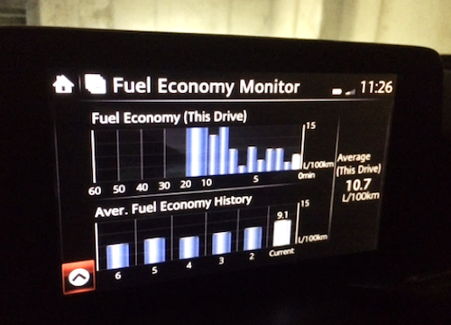 fuel economy monitor mazda 6