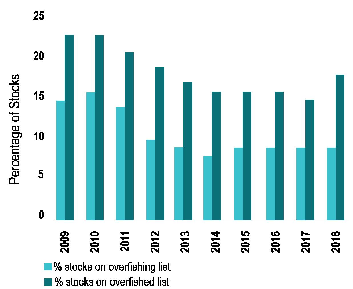 stock bar graph-01.png