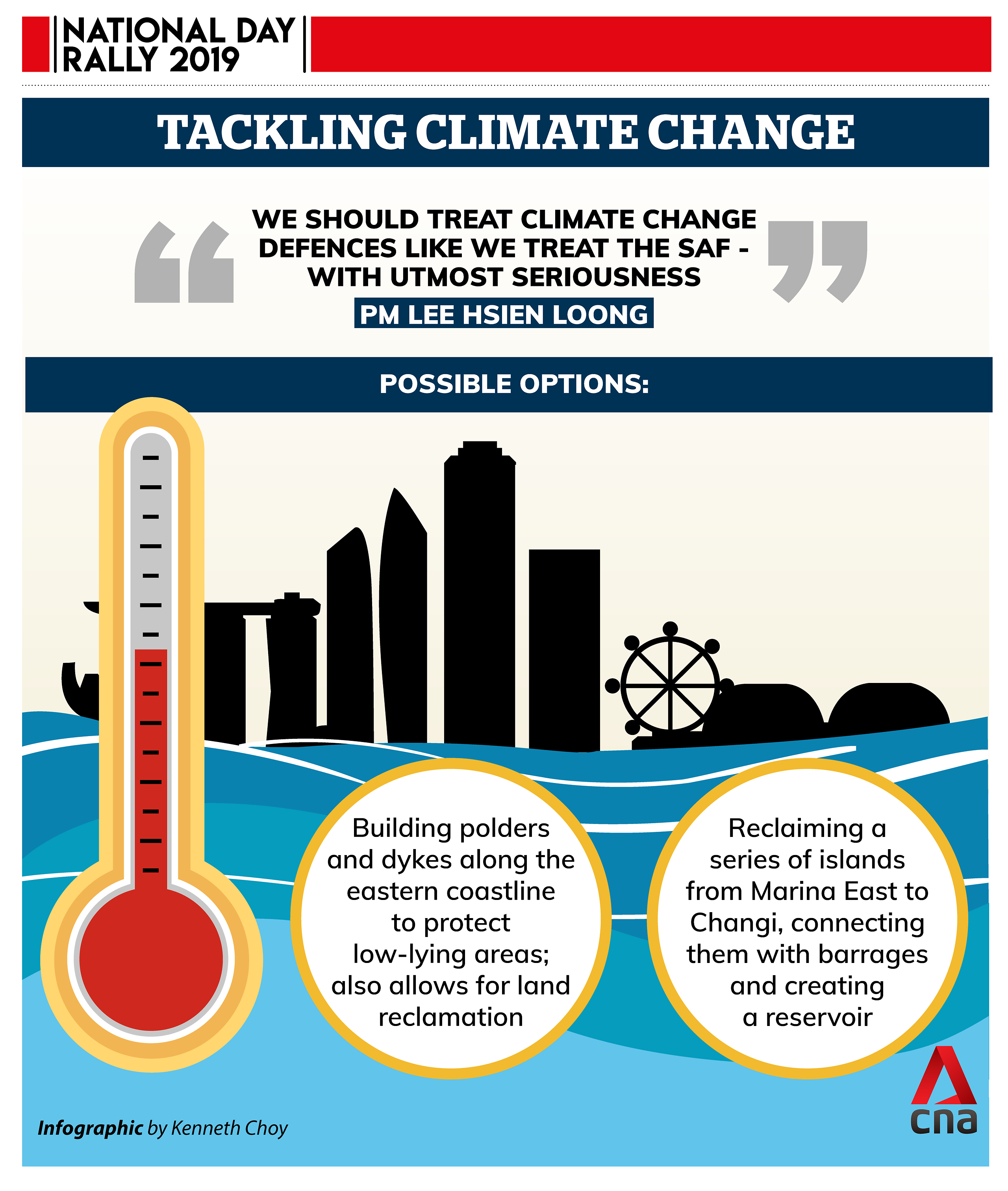 NDR2019 - Climate change infographic