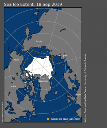 Figure 1. Arctic sea ice extent for September 18, 2019 was 4.15 million square kilometers (1.60 million square miles). The orange line shows the 1981 to 2010 average extent for that day. Sea Ice Index data. About the data||Credit: National Snow and Ice Data Center|High-resolution image