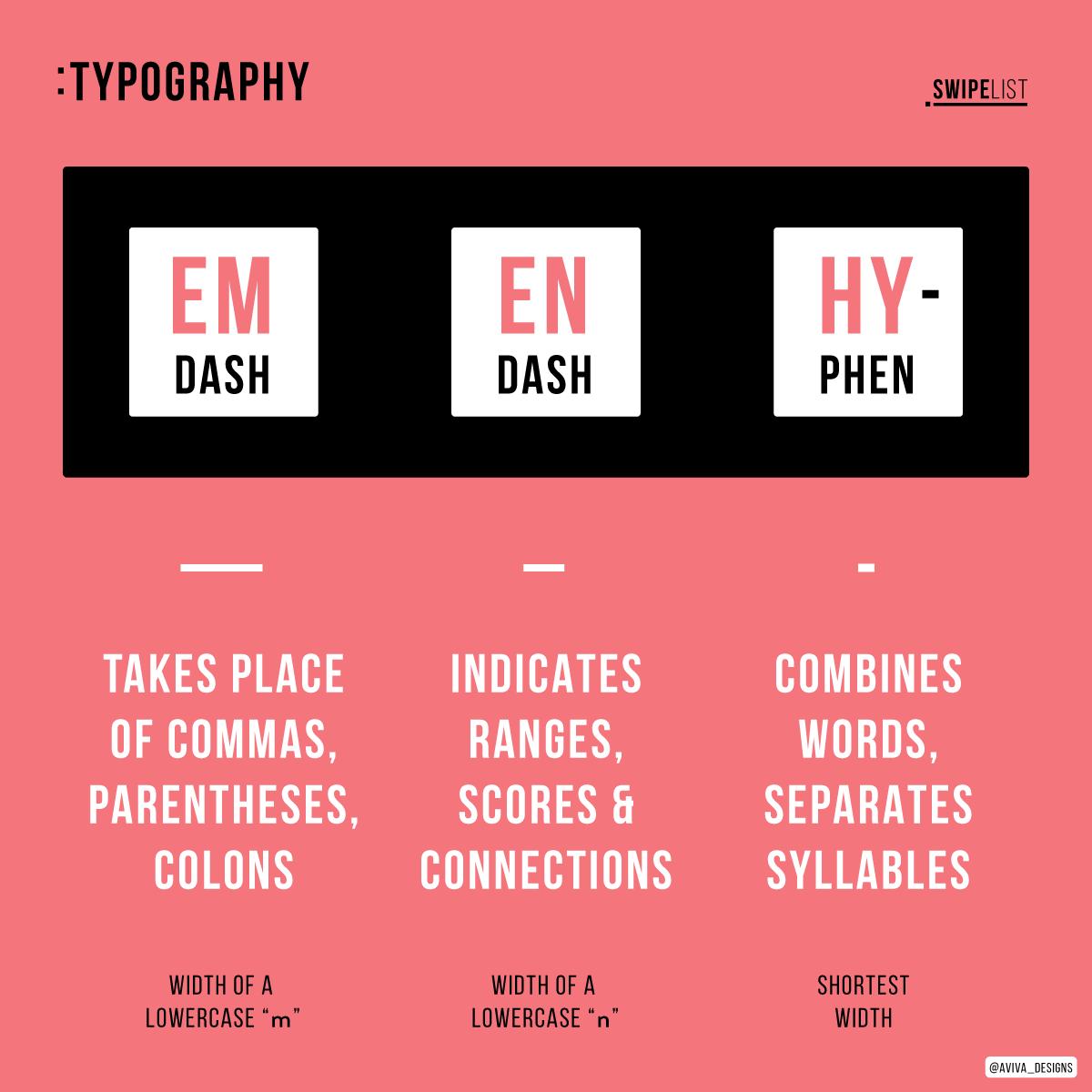 EM dash vs EN dash vs Hyphen