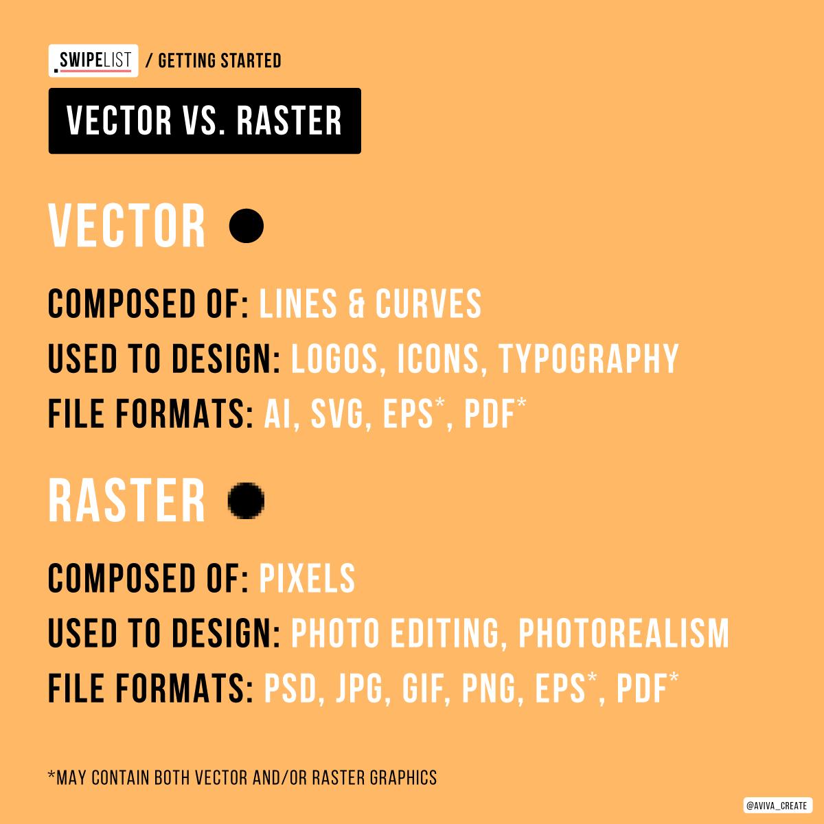 Vector vs Raster Graphics: Don't Let Faulty Pixels Ruin Your Designs