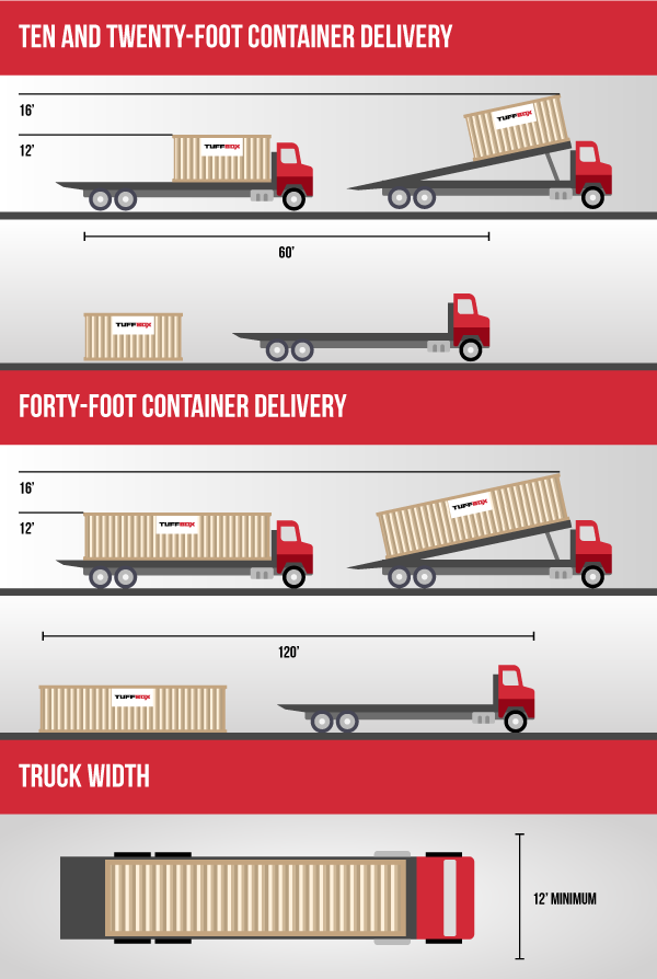cold storage delivery diagram
