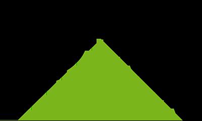 Leroy Merlin client logo