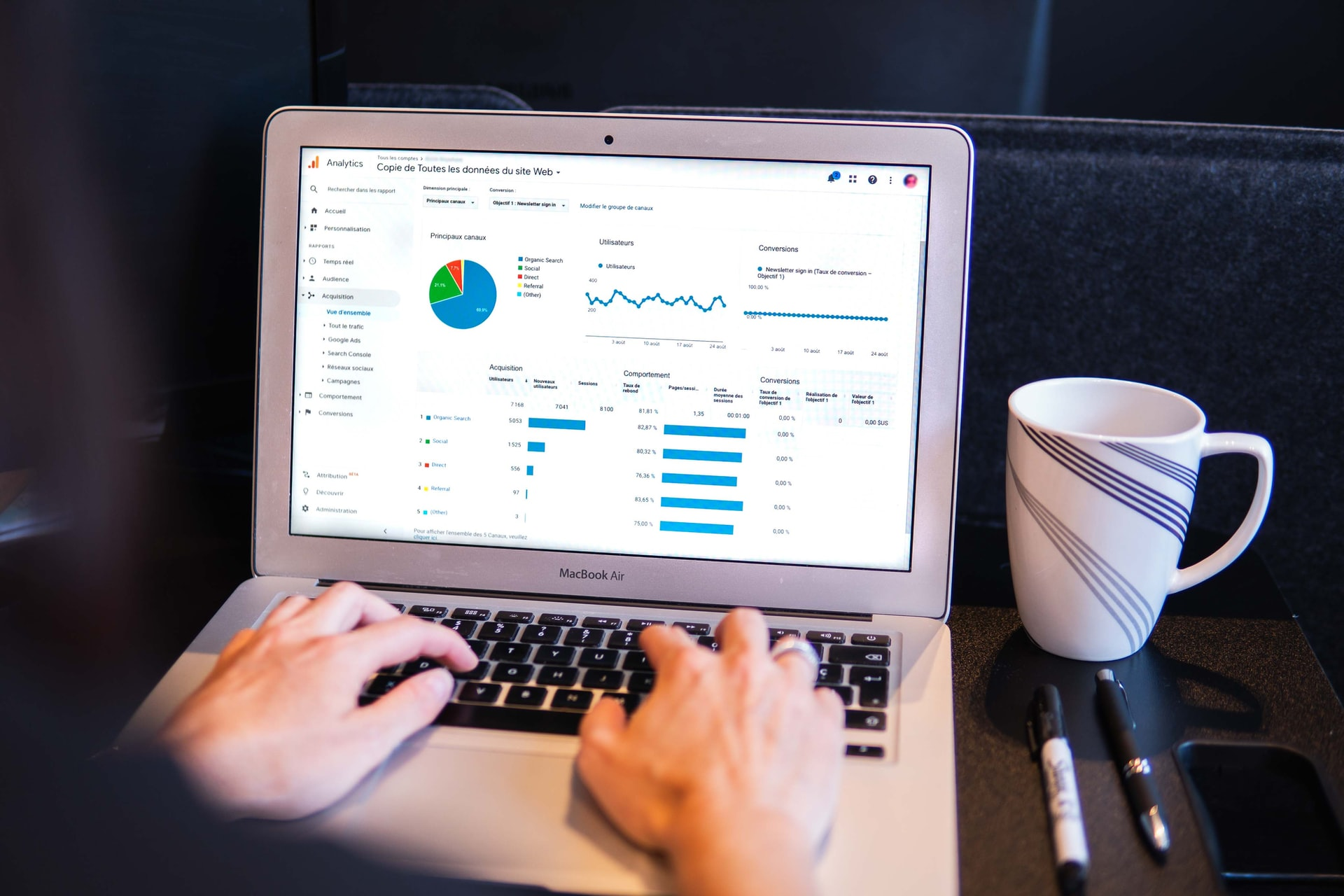 Digital Marketing : Mengenal Apa Itu Pemasaran Digital Dan Manfaatnya