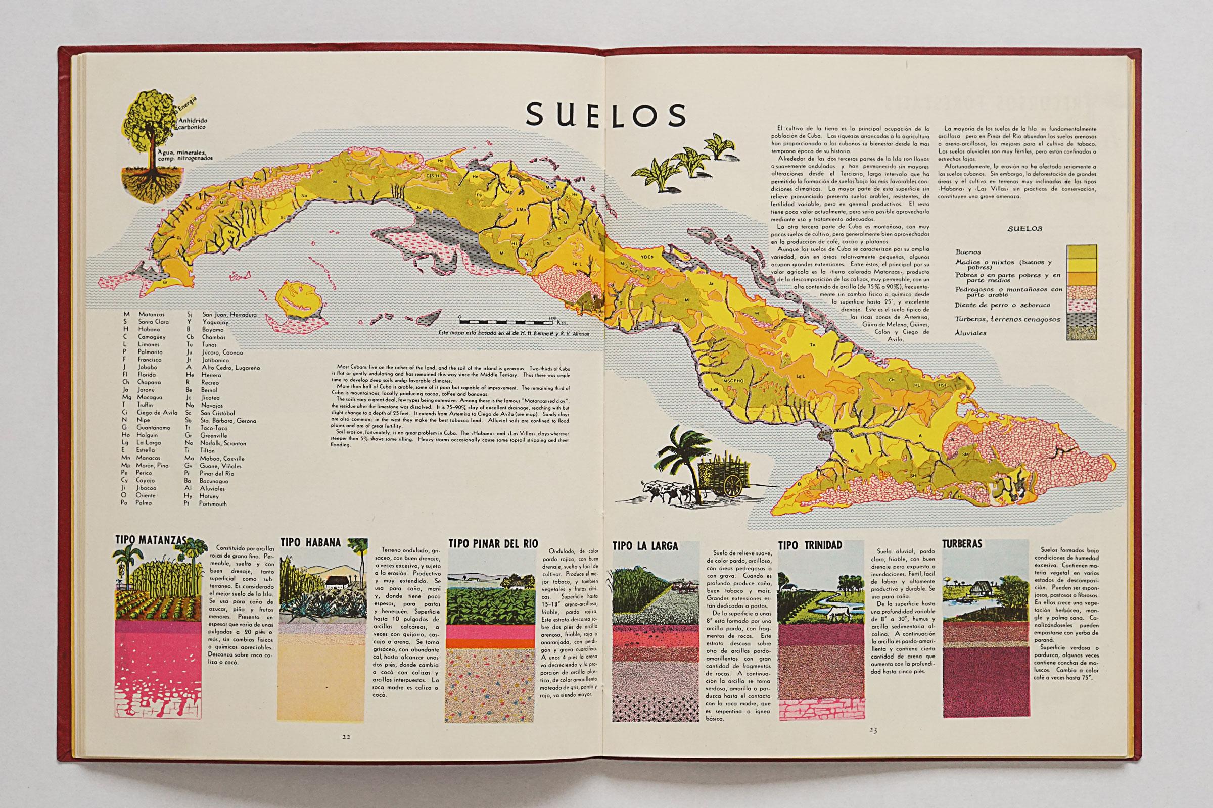 Atlas de Cuba