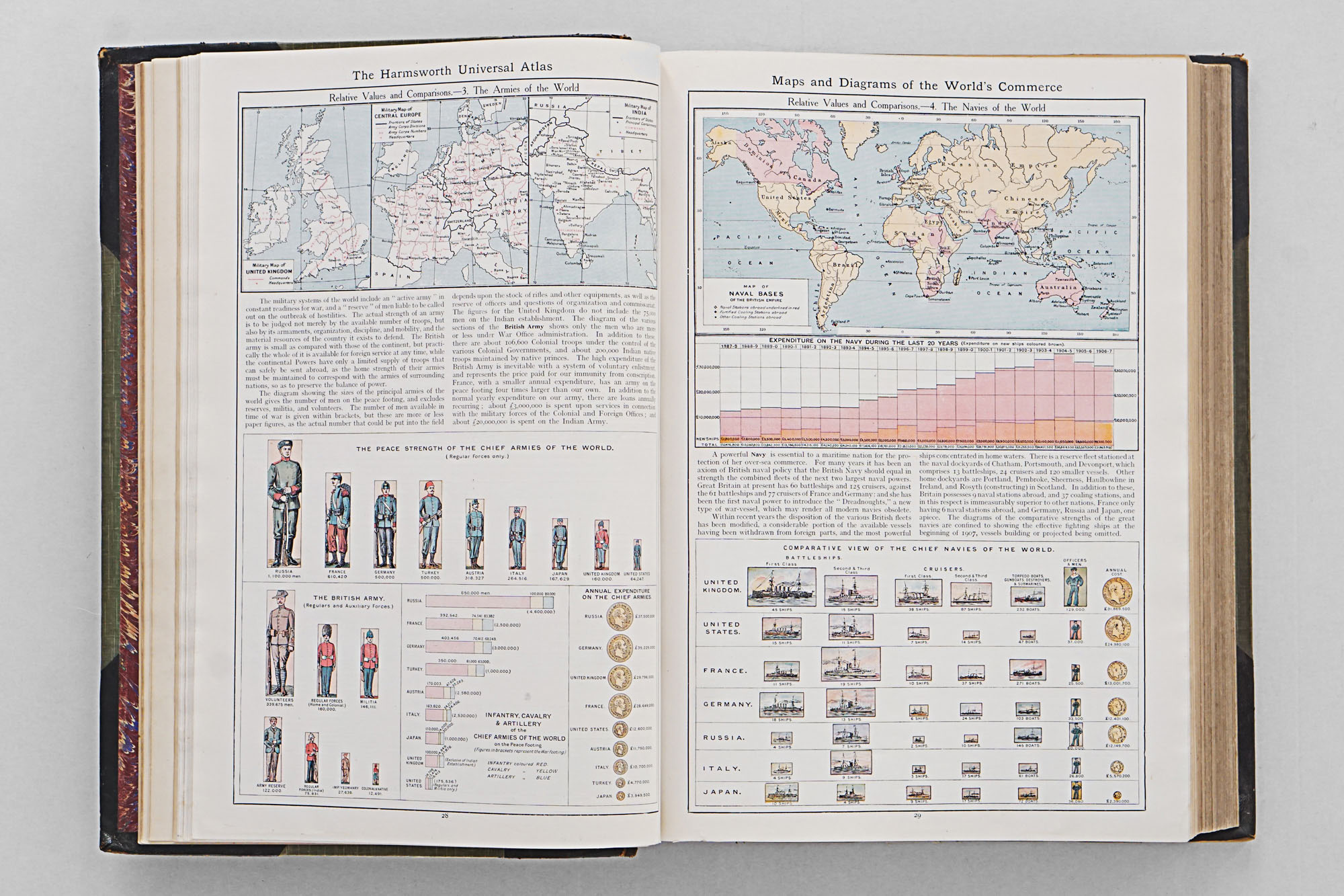 Harmsworth Universal Atlas and Gazetteer