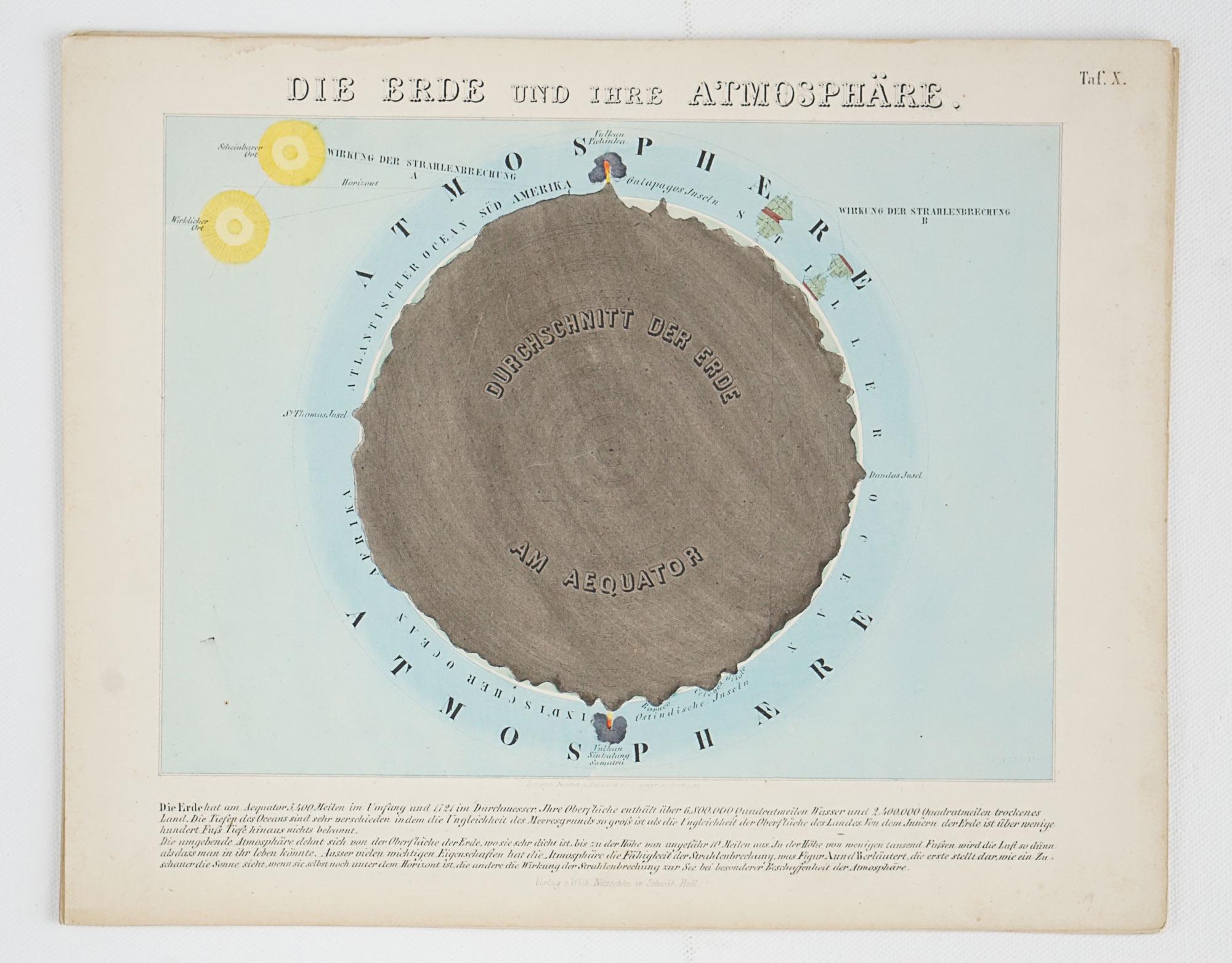 Astronomischer Bilder-Atlas