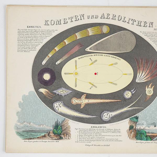 Comet plate from Astronomischer Bilder Atlas