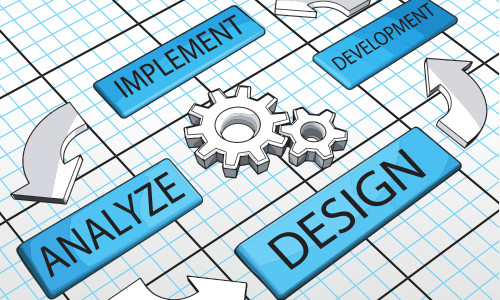 The benefits of Agile Marketing: Build the solution right