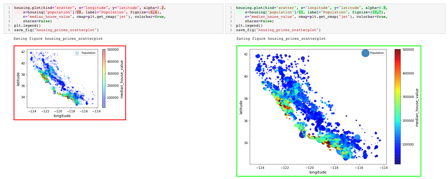 Introducing ReviewNB: Visual Diff for Jupyter Notebooks