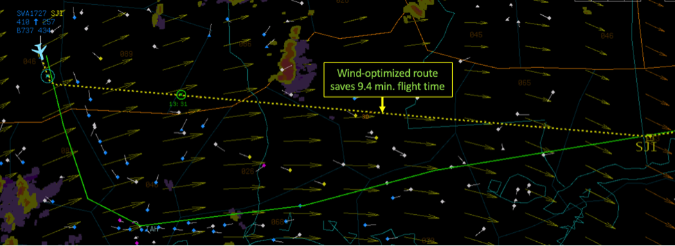 Turning left immediately turns a 60kt crosswind into a 60kt tailwind saving over 9 minutes of wind-corrected flight time.