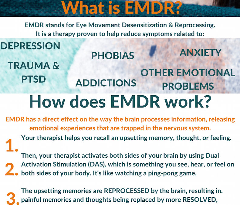 EMDR infographic