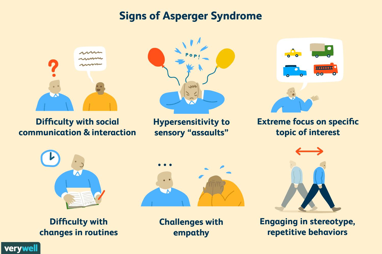 Asperger Syndome Symptoms