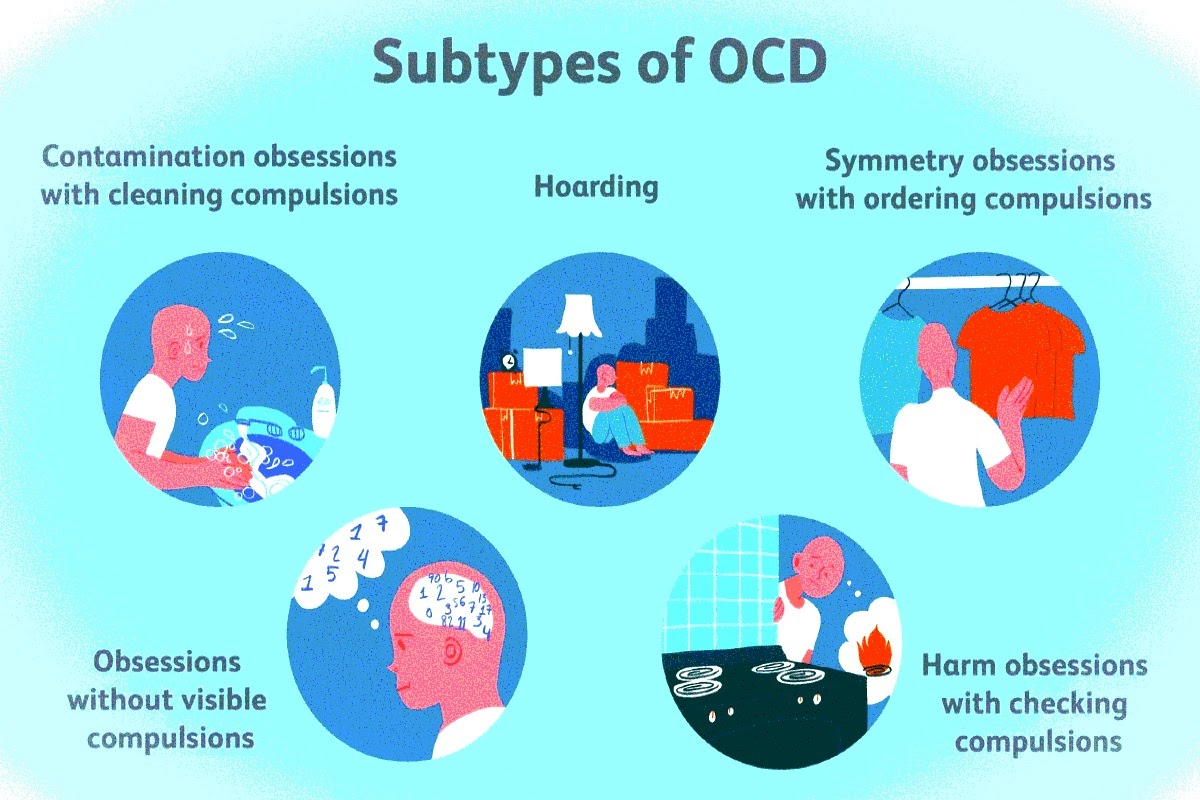 chart of types of ocd