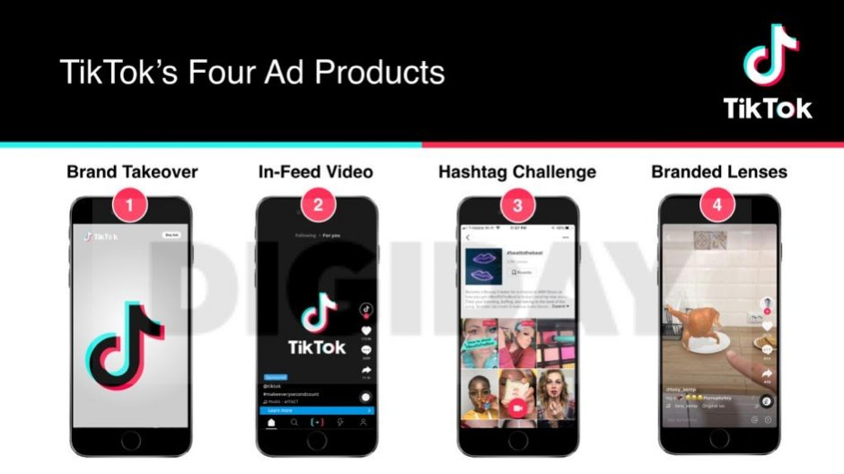 TikTok Schweiz Werbeformate