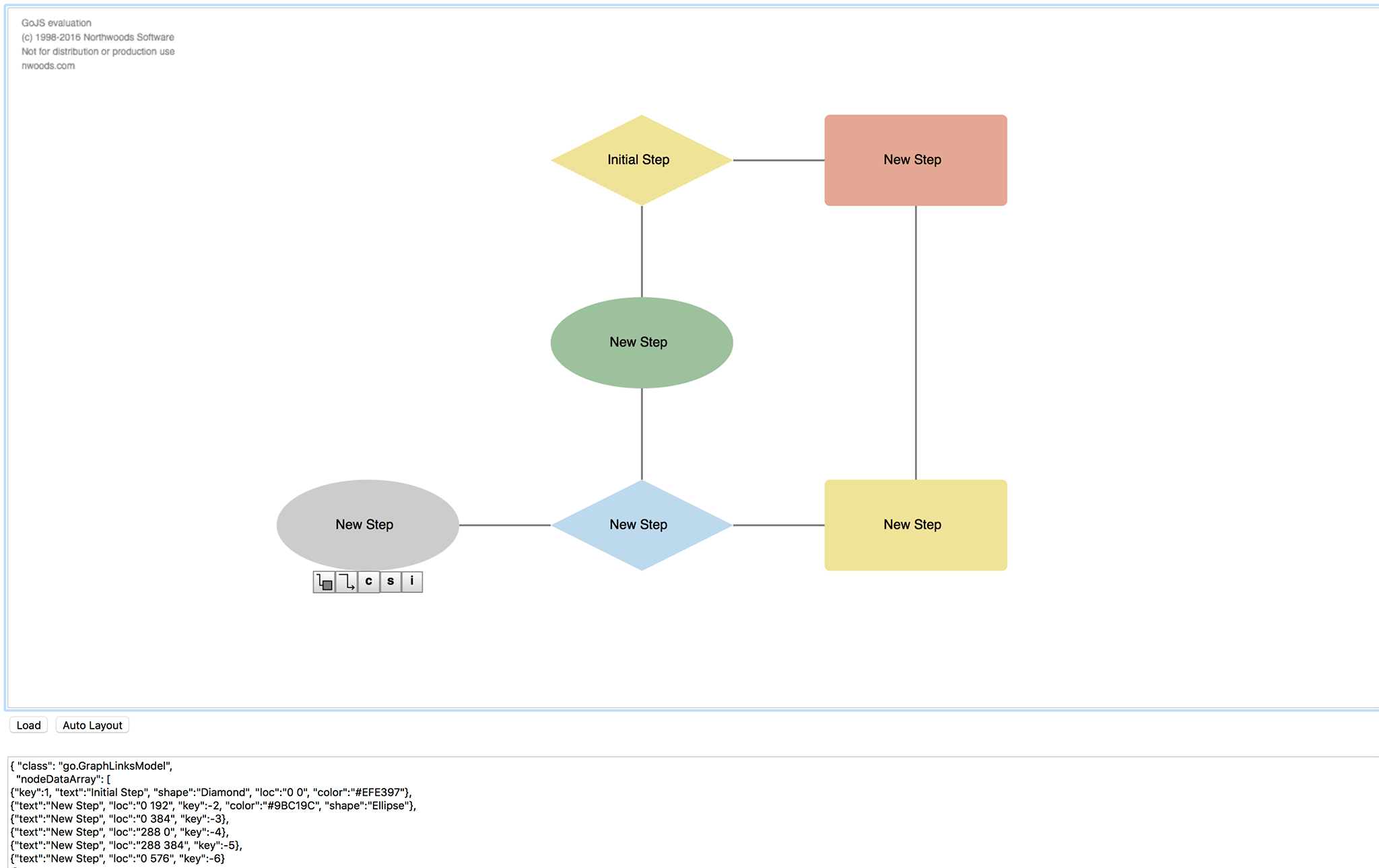 Esri Arcgis Diagrammer User Guide Applications Prototype