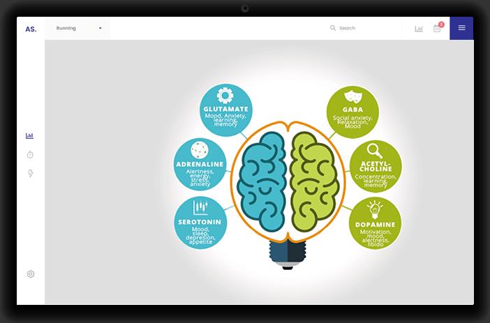 gentiqo brain