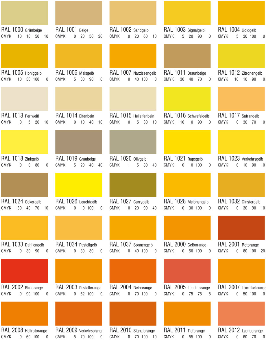 Die Ral Farbtabelle Wahlen Sie Ihre Lieblingsfarbe