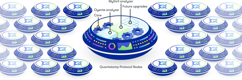 Quantstamp Machines