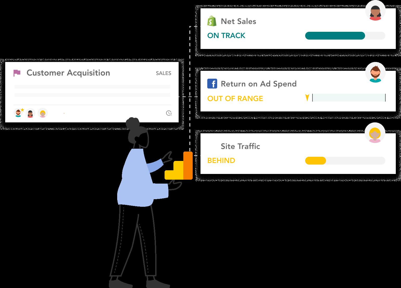 Sales - Sales Acquisition
