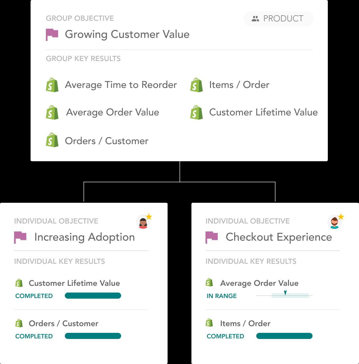 Product - Product Adoption