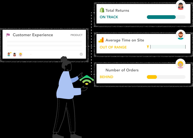 Product - Customer Engagement