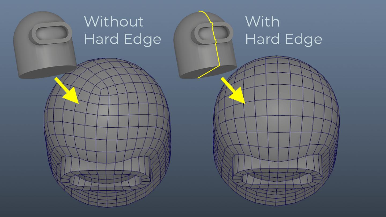 Maya Retopology Hard Edge