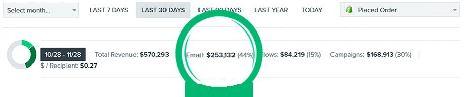 "An ""how to"" screenshot of a ecom revenue growth dashboard"