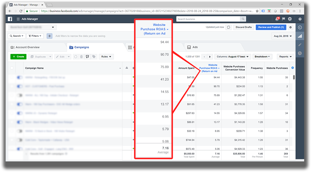 """A """"how to"""" screenshot of Ecom Growers email marketing agency dashboard"""