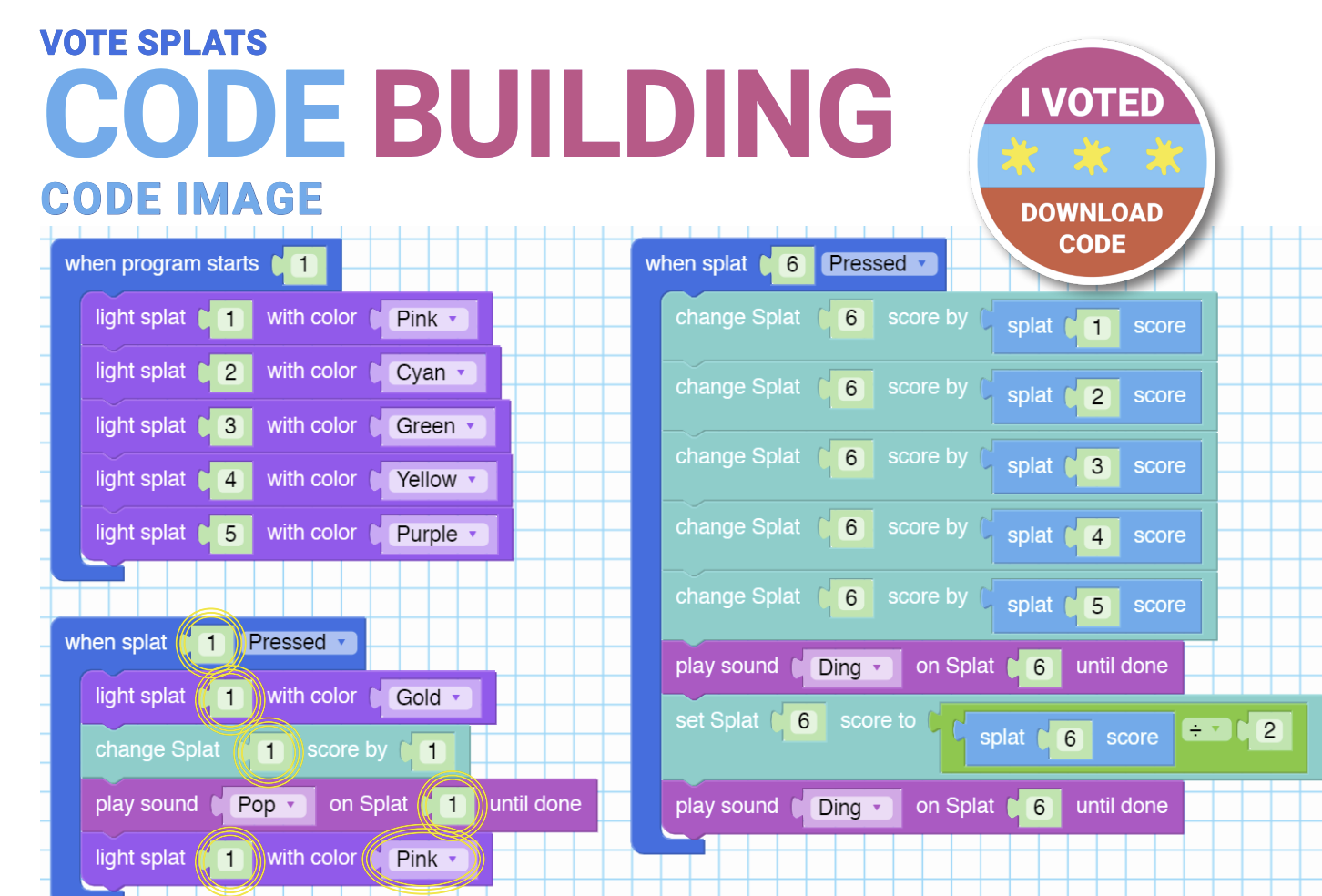 how to teach about voting with coding vote machine