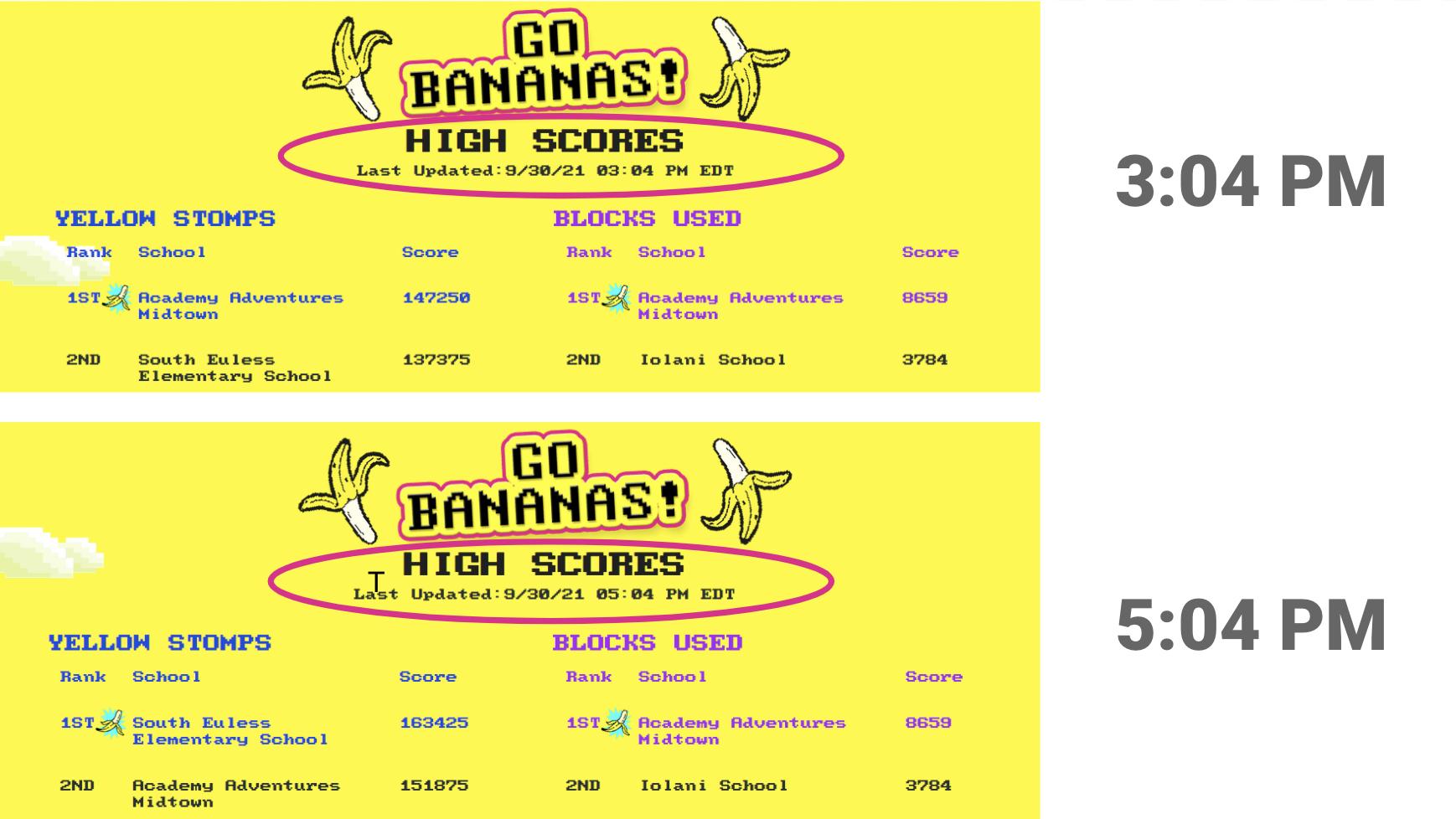 Go Bananas! Leaderboard