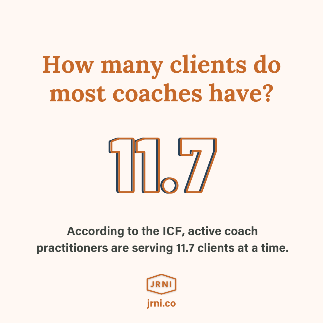 How many clients do most coaches have? 11.7