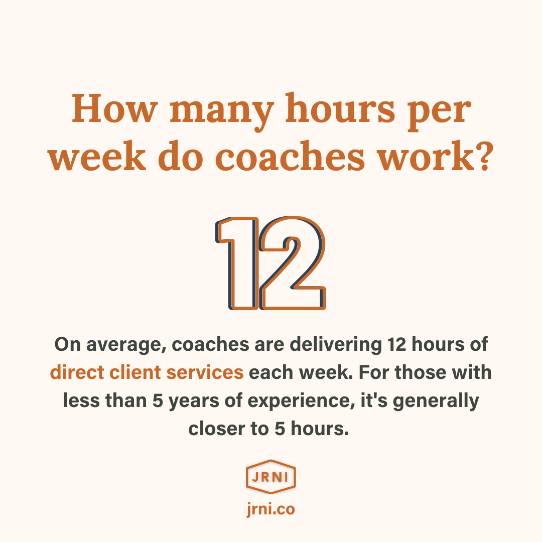 How many hours per week do coaches work? 12