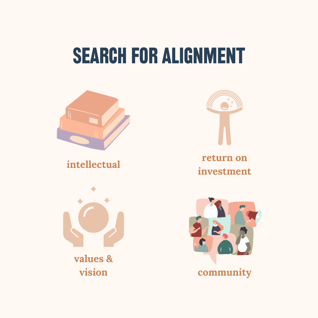 Search for alignment: Intellectual, Values & Vision, Community, Return on Investmentt