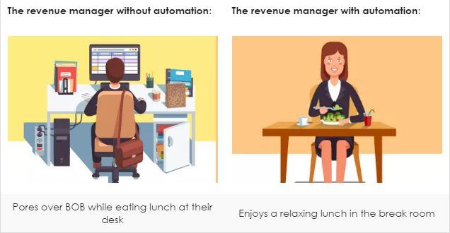 Revenue Management hetras PMS at lunchtime